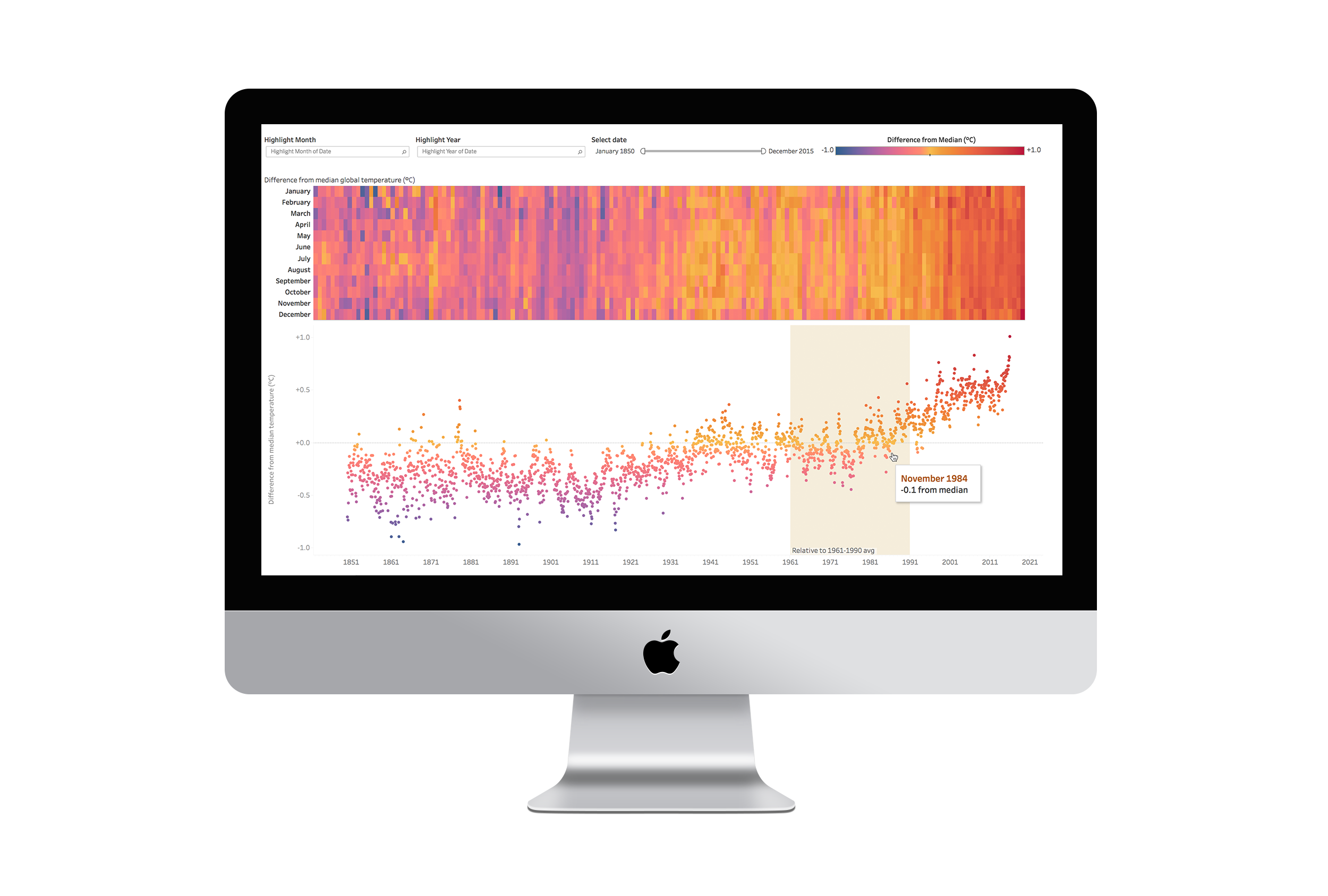 Tableau – Montage : Business Intelligence Consultants